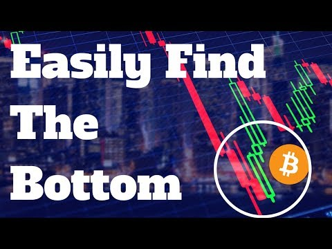 Tips on trading cryptocurrency